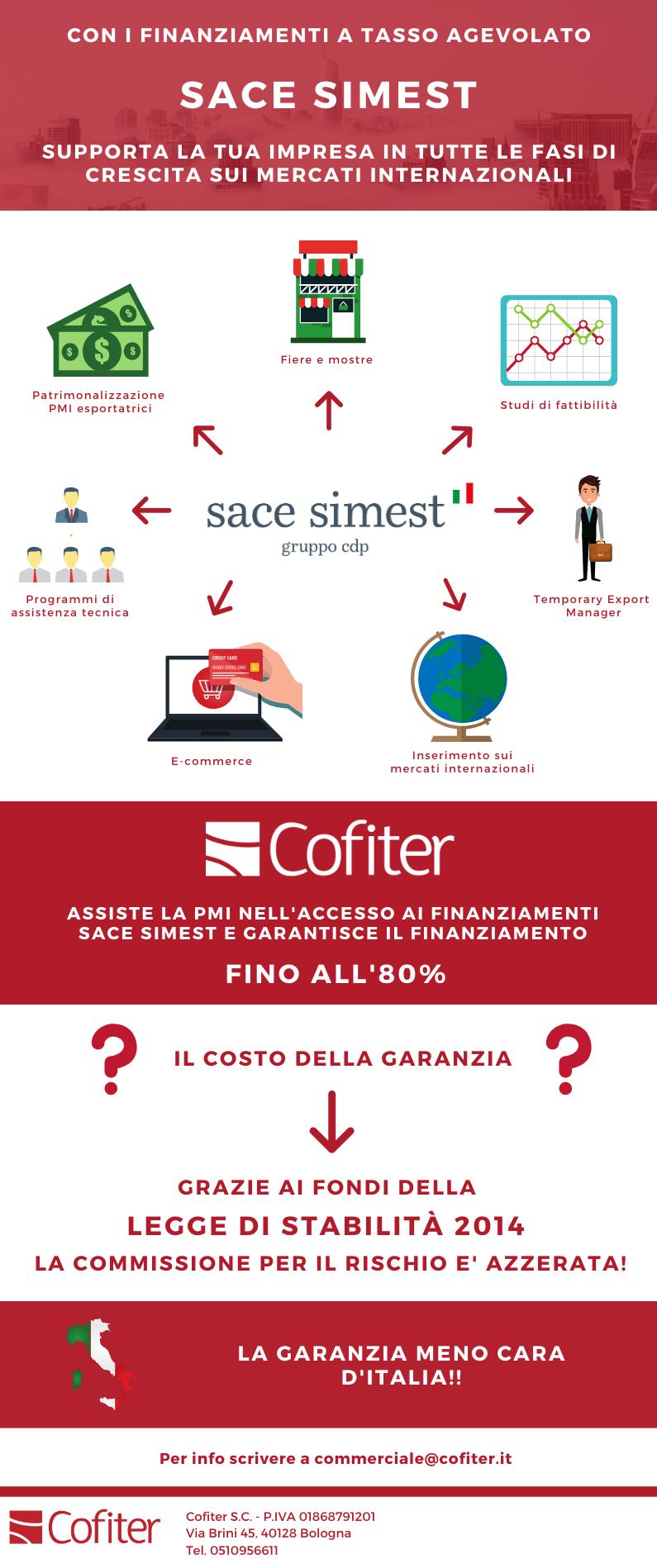 Cofiter affianca SACE SIMEST nel supporto all'internazionalizzazione delle imprese