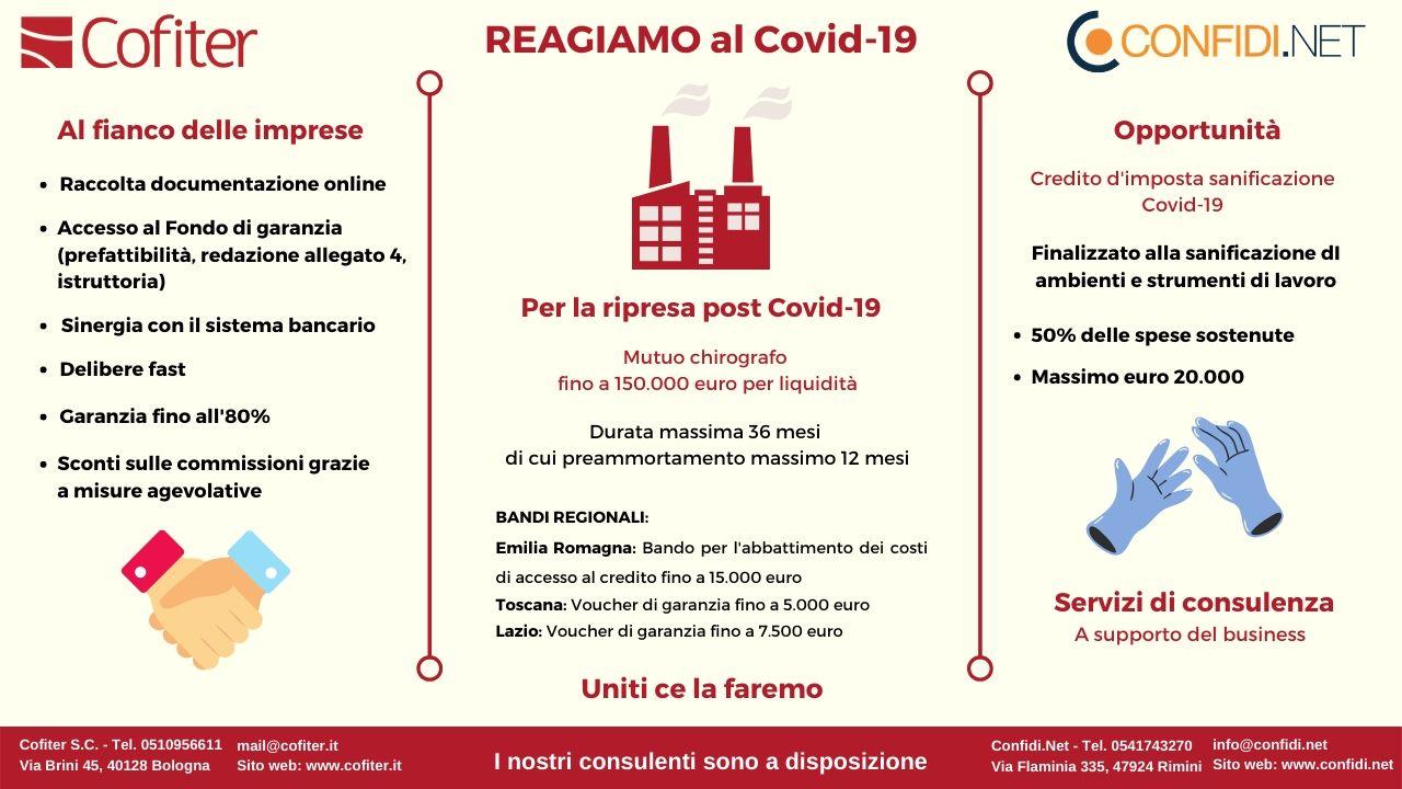 REAGIAMO AL COVID-19